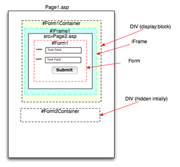 Accessing elements on the parent page of an iFrame