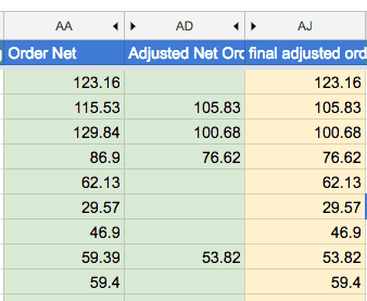Google sheets recipe: if a cell has a positive value, use it